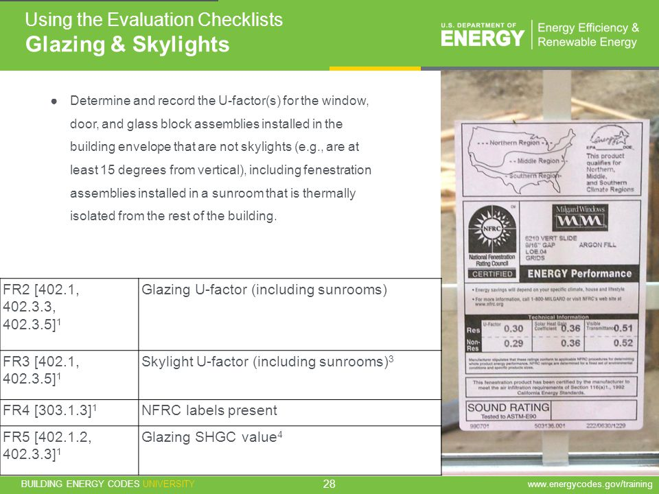 Glazing & Skylights Using the Evaluation Checklists FR2 [402.1,